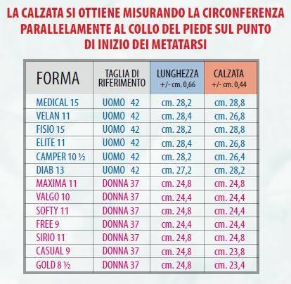 podo_tabella_calzata